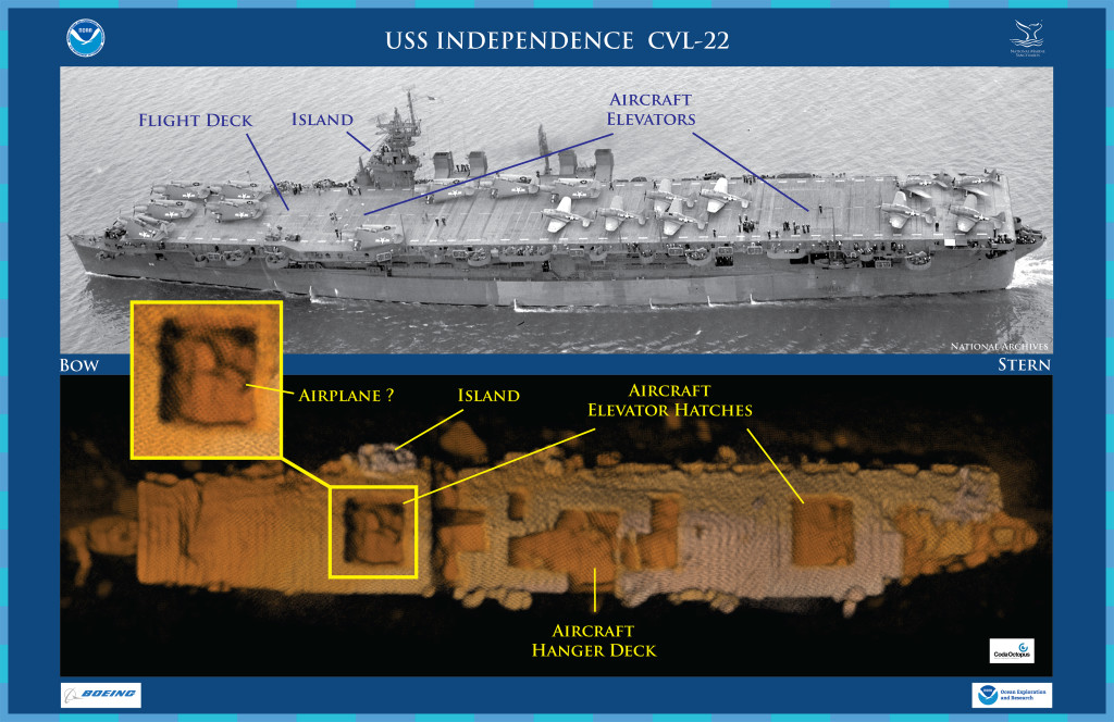 "NOAA and Boeing teamed to test a new sonar system called ""Echo Ranger"" to survey the Monterey Bay National Marine Sanctuary. The resulting imagery of the wreck of the USS. Independence has revealed the wreck in detail. NOAA and Boeing photo"
